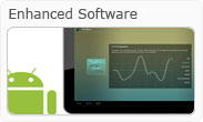 Enhanced Android based Software